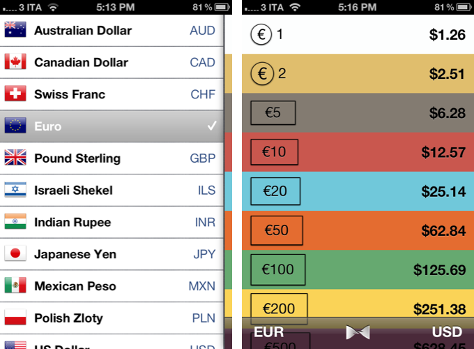 Denominations: A Simple Currency Converter – MacStories